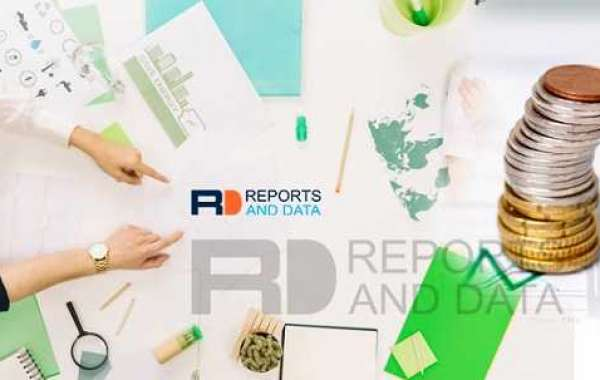 Biomarkers Market Share, Size, Industry Analysis, Demand, Growth and Research Report 2021-2027
